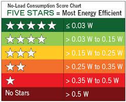 energyrating2